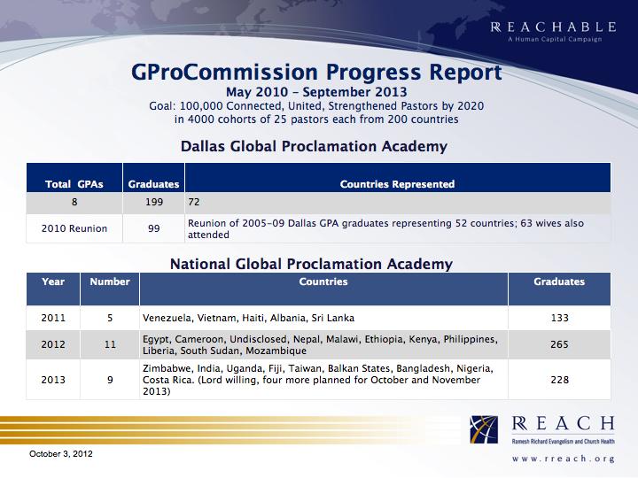 GPC cumulative report.001